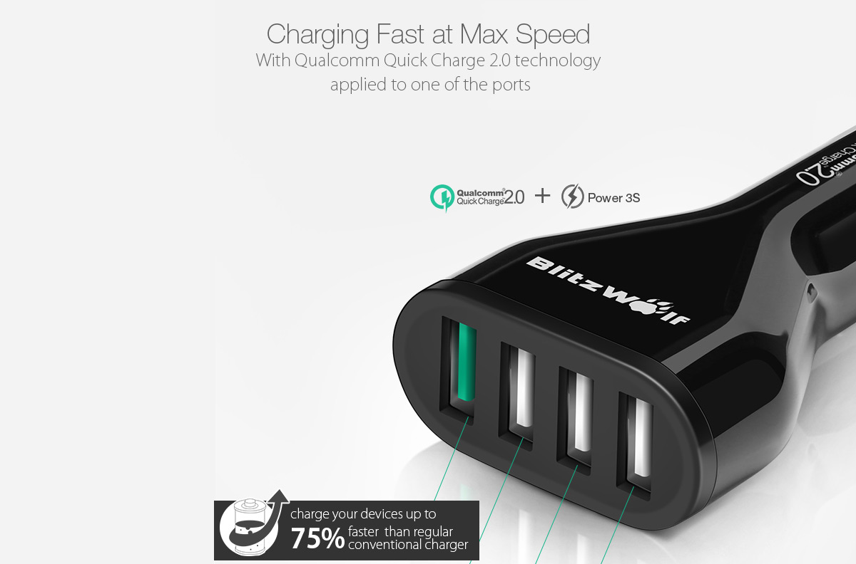 BlitzWolf? 54W Quick Charge QC 2.0 Car Charger