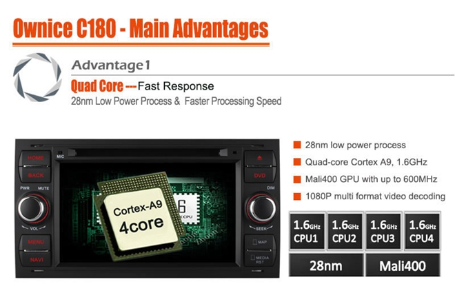 Ownice Car DVD Player GPS Navigation Audio 2 DIN 2G RAM 1024X600 Quad Core WiFi Canbus Android 4.4 f