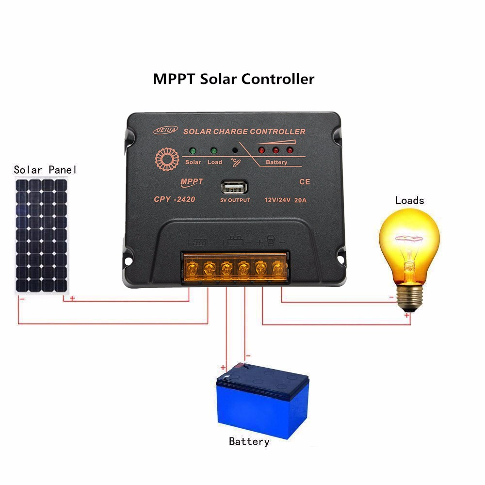 solar mppt A mppt, or maximum power point tracker is an electronic dc to dc converter that optimizes the match between the solar array (pv panels), and the battery bank or utility grid.