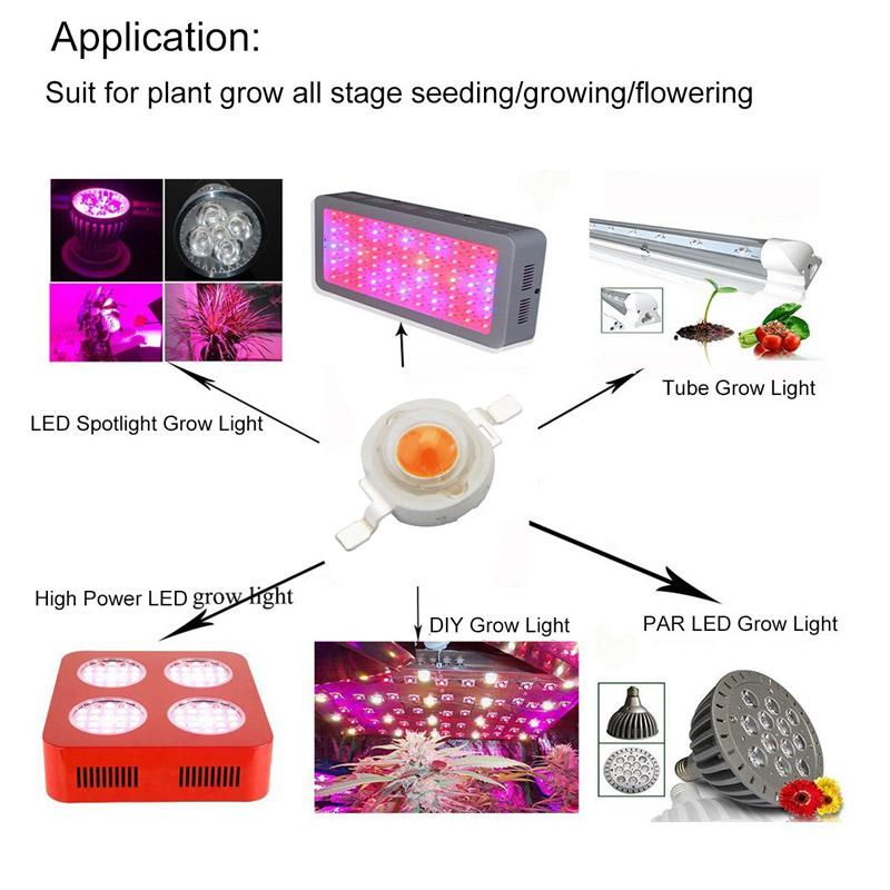 5pcs ZX 3W Full Spectrum Plant Growing DIY LED Lamp Chip Garden Greenhouse Seedling Lights