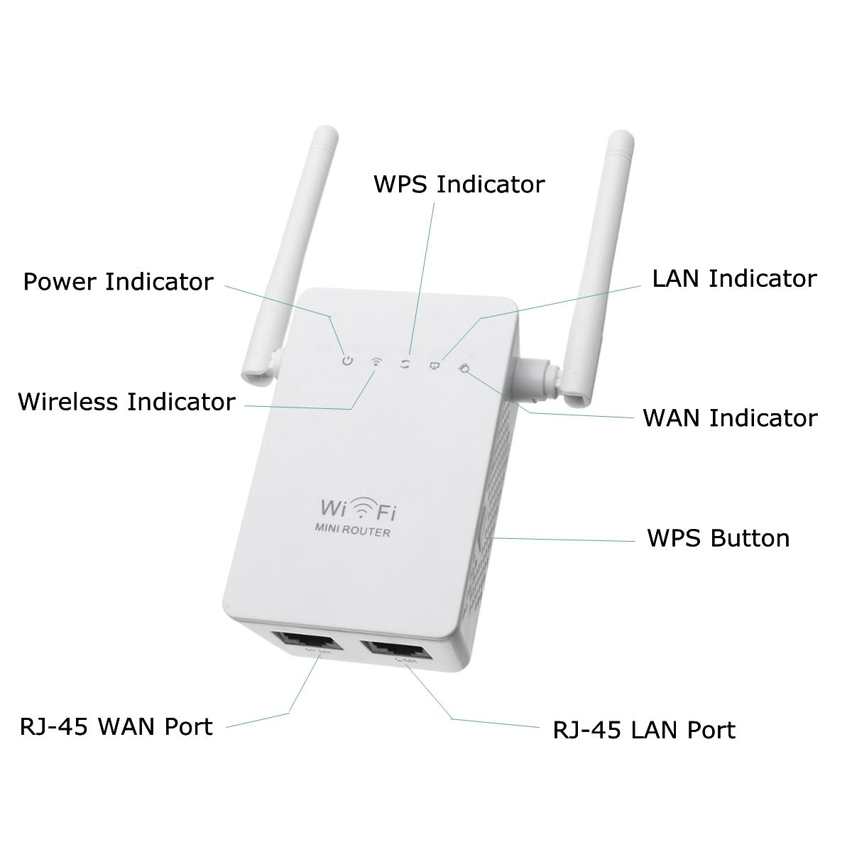 300Mbps  802.11 Dual Antennas Wireless Wifi Range Repeater Booster AP Router UK Plug 27