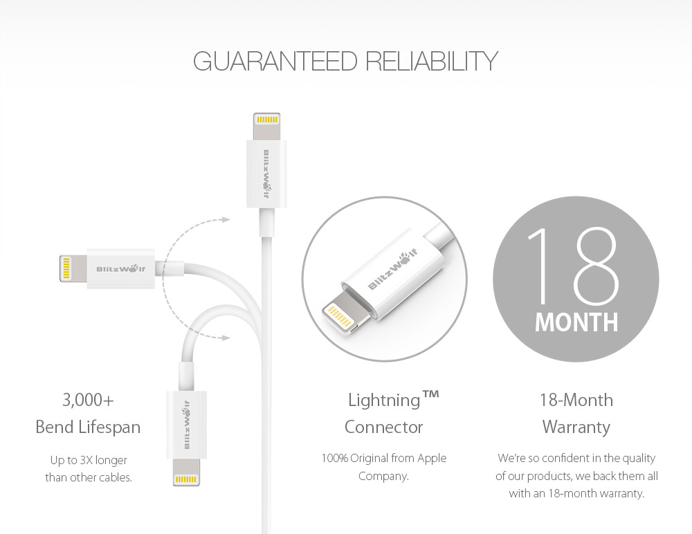 [Apple MFI Certified] BlitzWolf® BW-MF1 Lightning To USB Cable 3.33ft/1m For iPhone 6 6Plus 5 5S iPad iPod