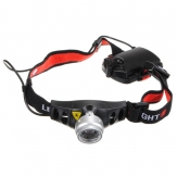 China Wholesale Bike Bicycle CREE XR-E Q5 Zoomable 2 Modes Headlamp Front Light