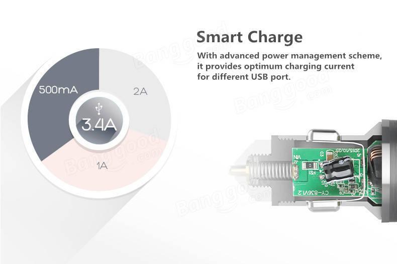ロックスマートクイックチャージ3.携帯電話タブレットGPSのための4AデュアルUSB安全ハンマーカーチャージャー
