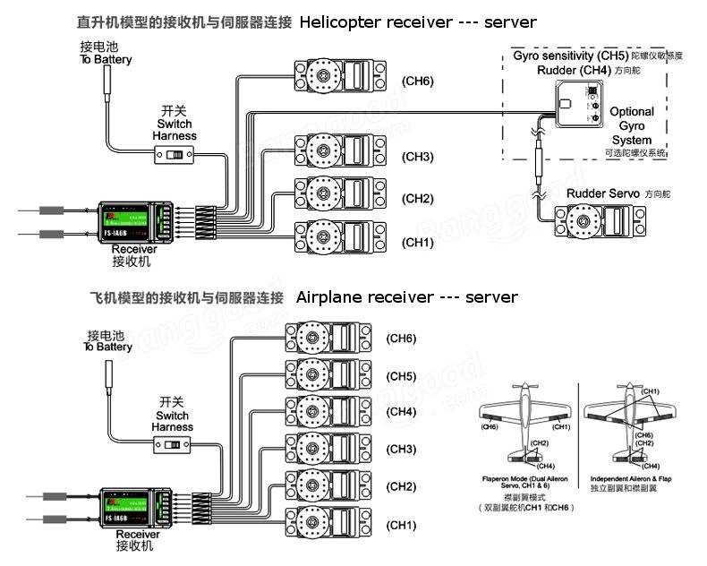 SKU228401 5 flysky receiver wiring diagram airtronics receiver wiring diagram  at fashall.co