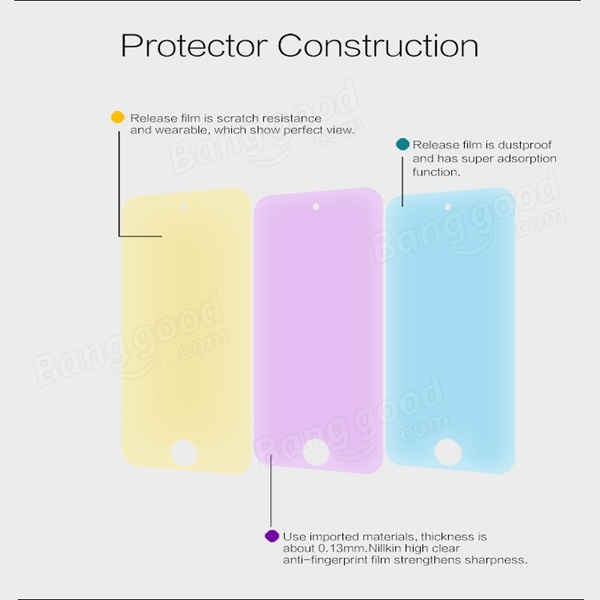 UNILLKIN Ultra Clear Anti-fingerprint Protective Film Screen Protector For iPod Touch 6