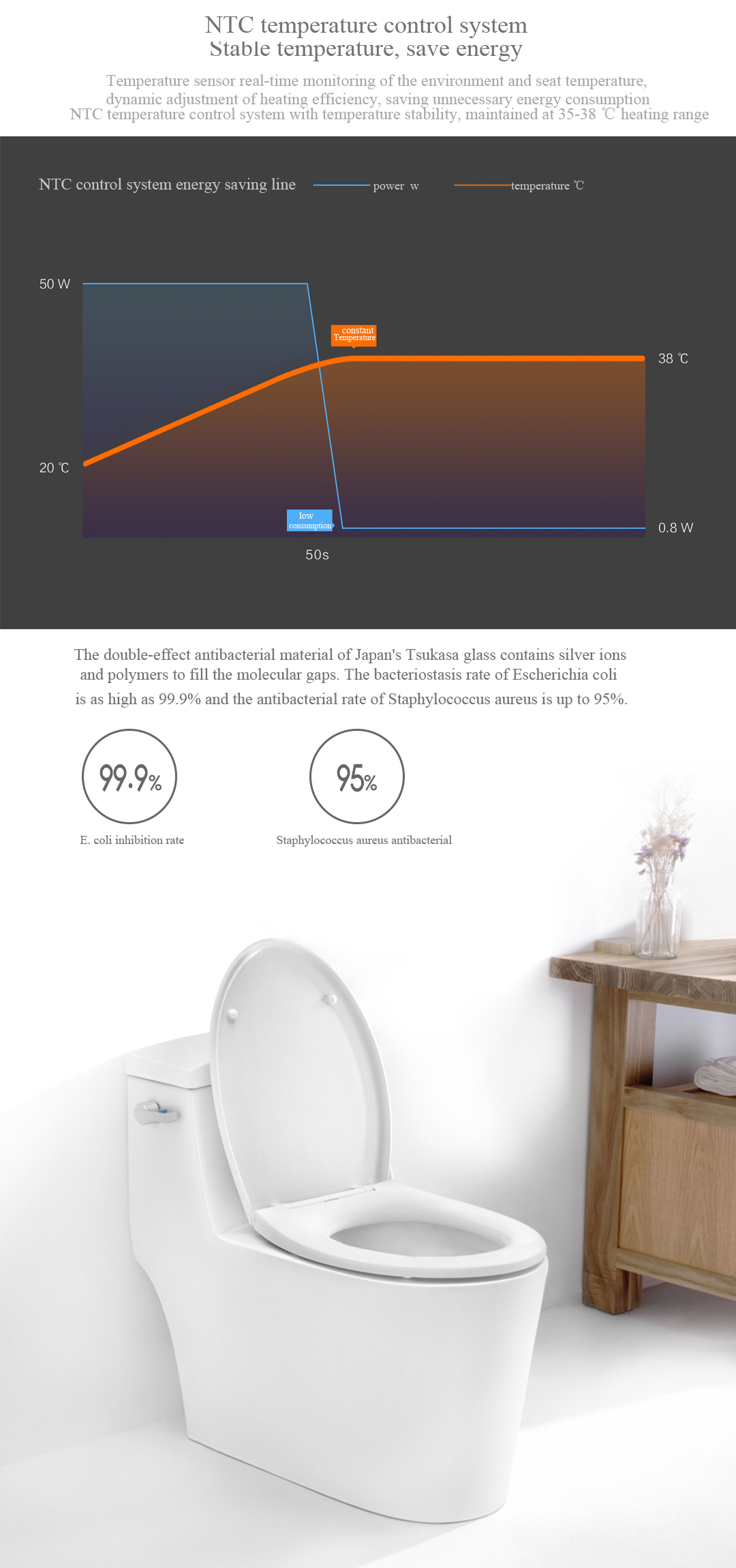 Original xiaomi warm toilet seat at banggood original xiaomi warm toilet seat fandeluxe Choice Image
