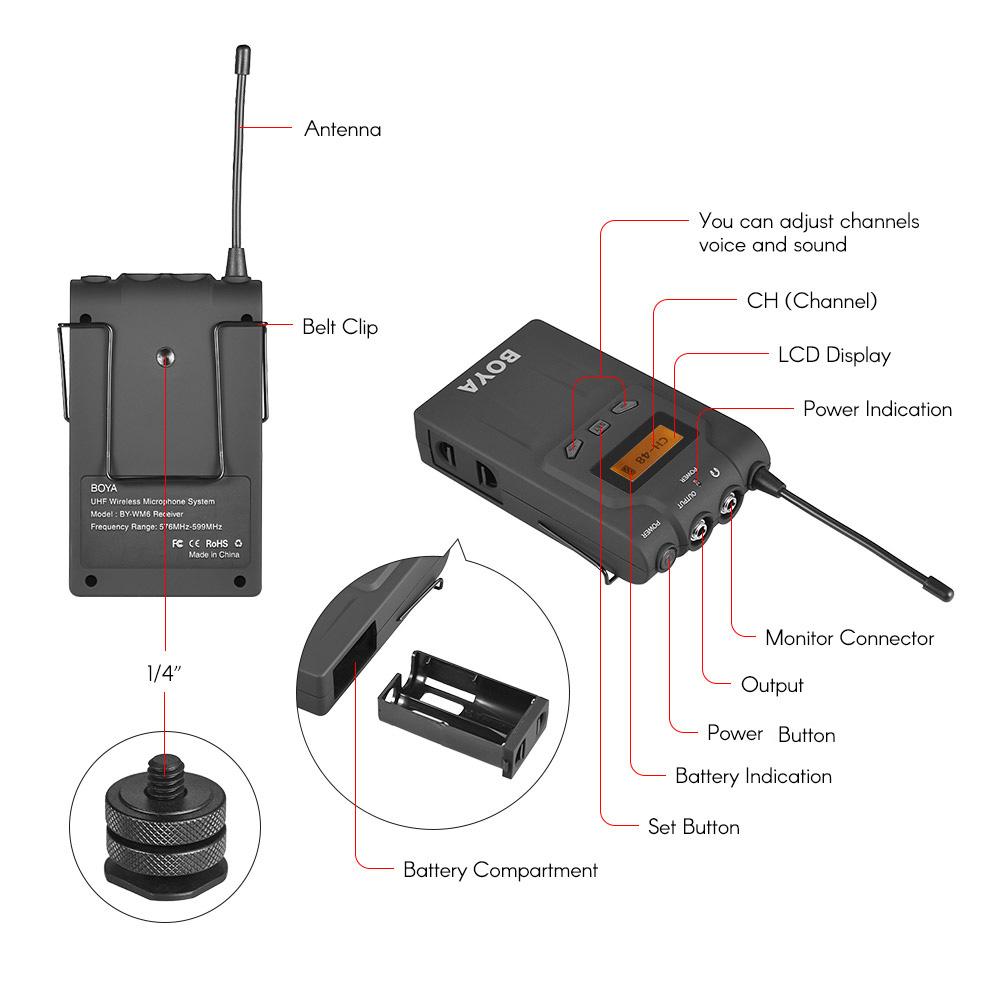 BOYA BY-WM6R Wireless Bodypack Receiver