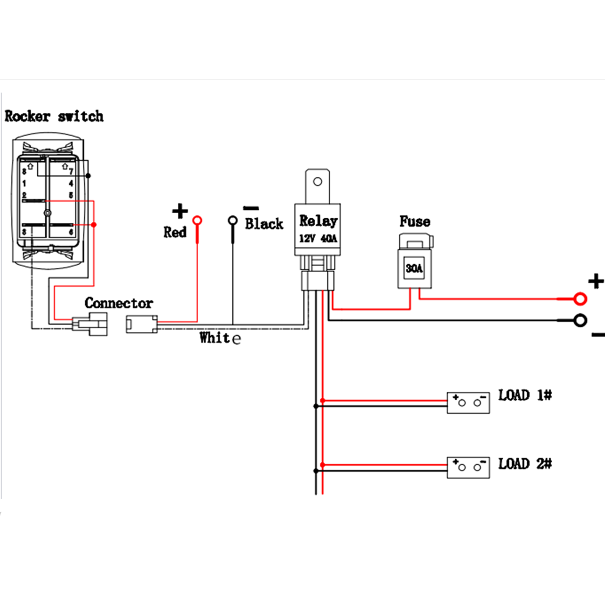 Fog Light Relay Switch Wiring Diagram Diagrams 12v 40a Led Harness Laser Rocker Air Horn Why Use