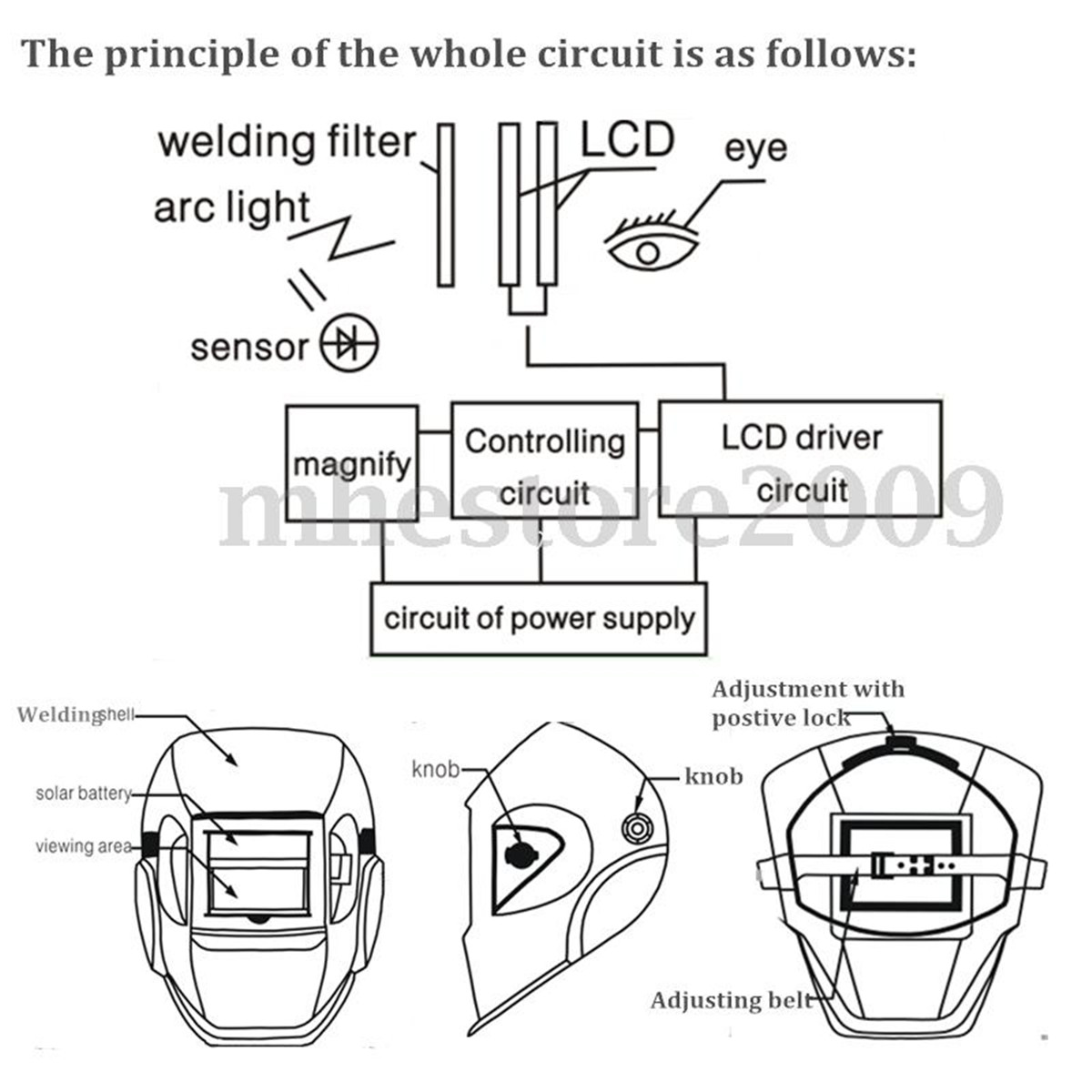 Diagram Of Welding Tools Mask Schematic Search For Wiring Diagrams Solar Energy Auto Darkening Welders Helmet Mig Welder