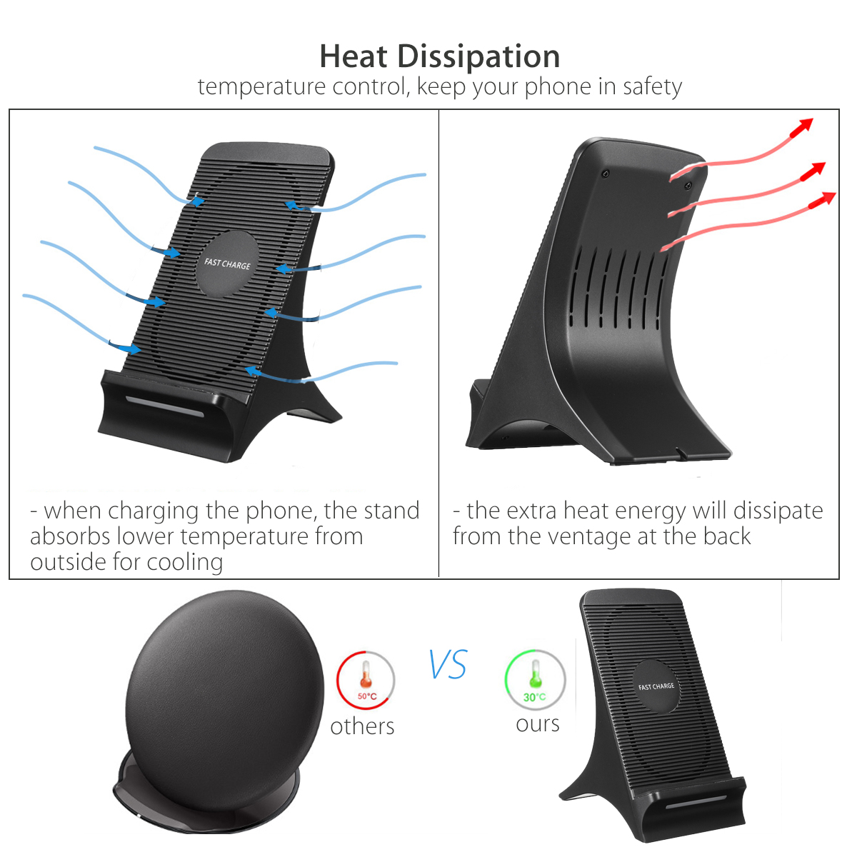 Qi Wireless 2 Coils Fan Cooling Desktop Holder Fast Charger for Samsung Galaxy S8 Plus S6 S7