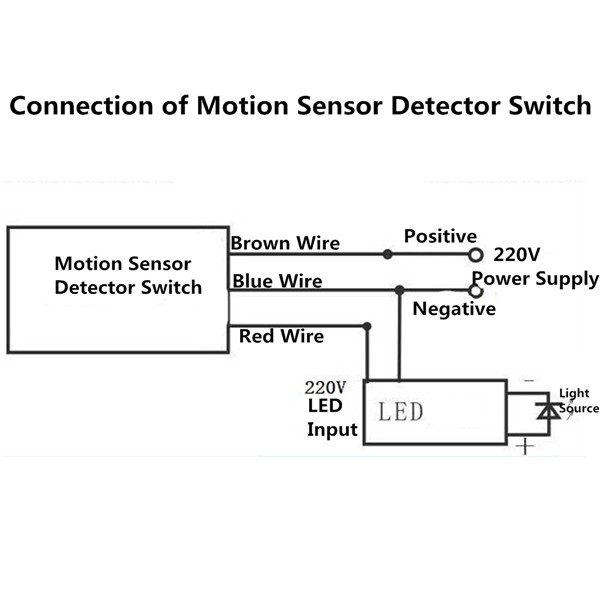 outdoor 12v automatic infrared pir motion sensor switch detector