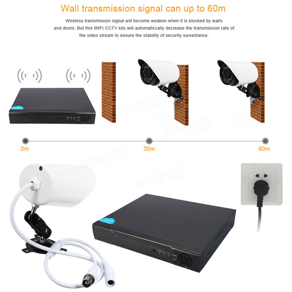 Outdoor Security Camera System Iphone