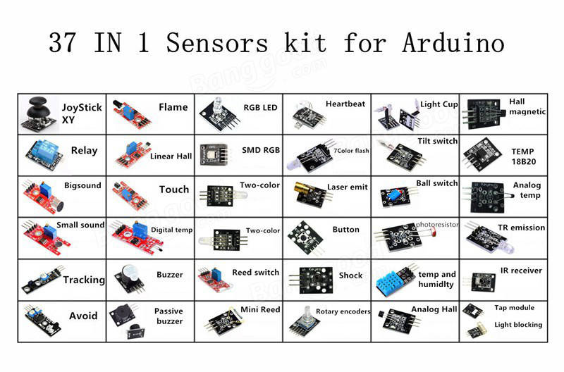 Arduino sensor kit in