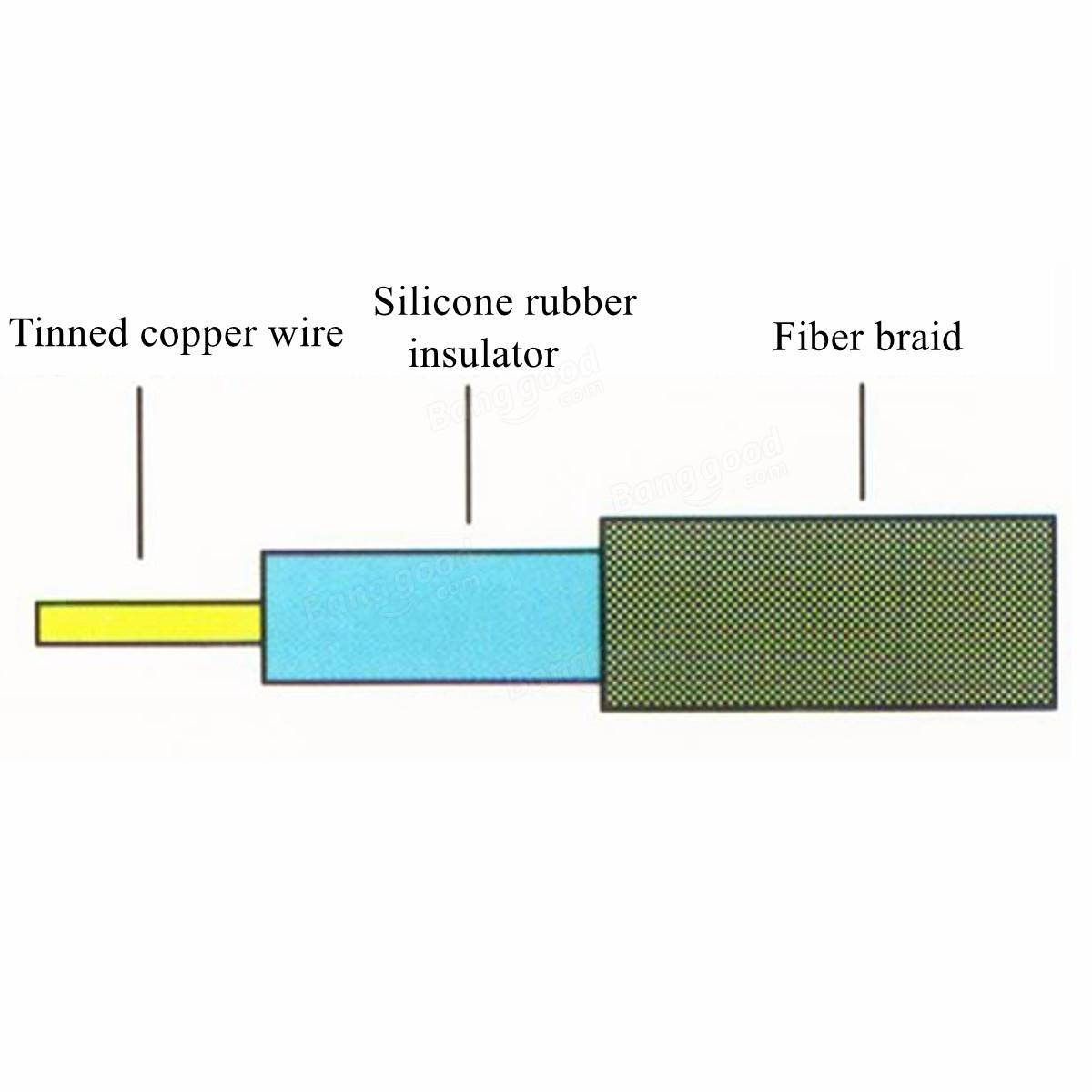 how to prepare 0.1 m copper sulfate