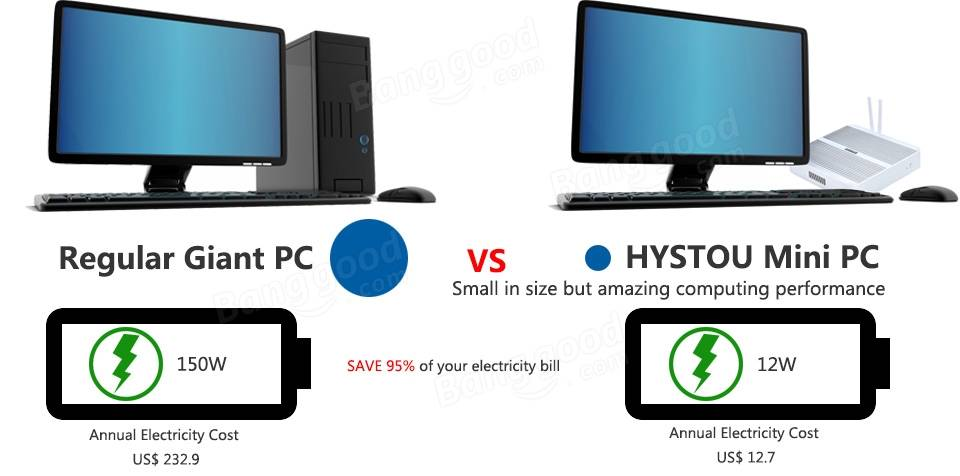 Hystou FMP03B Fanless Intel Haswell Core I7-5550U 8G/128G Dual HDMI WIFI Dual 1000M LAN SATA WIFI Bluetooth Mini PC