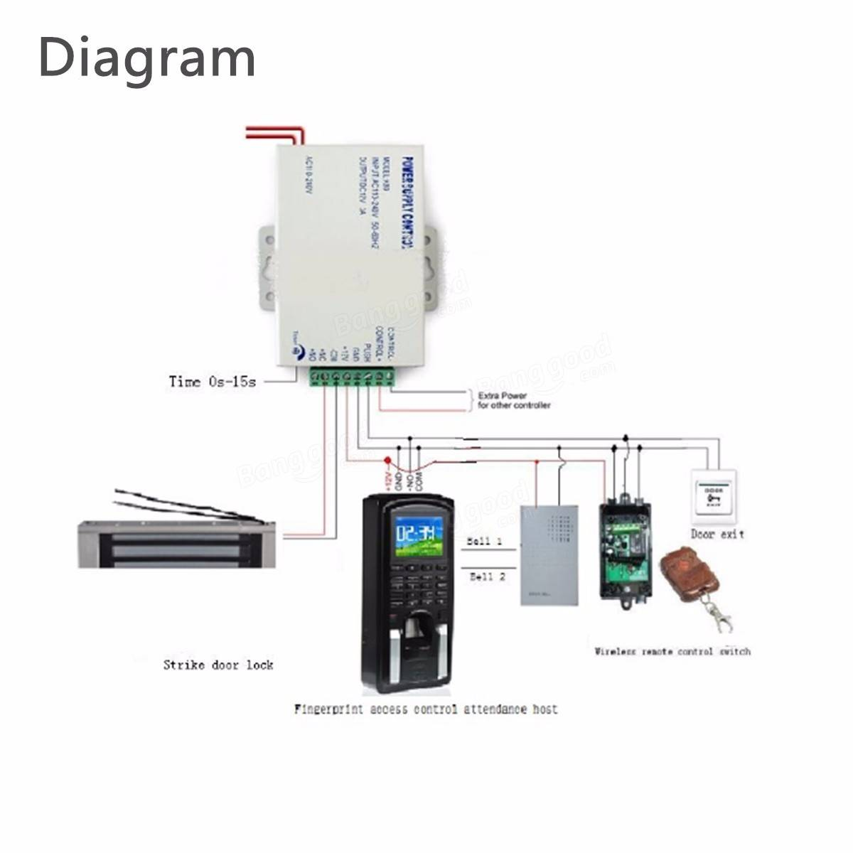 MJPT02 Entry Strike Door Lock Access Control System Bell 20 ID Card Remote Home Office