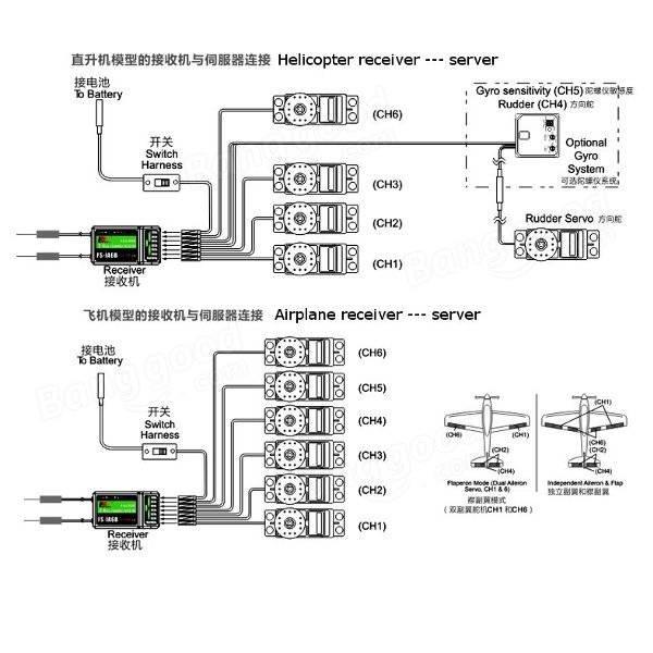 SKU228396 1 flysky fs cev04 serial bus receiver for ia6b ia10 receiver sale fs ia6b wiring diagram at gsmx.co